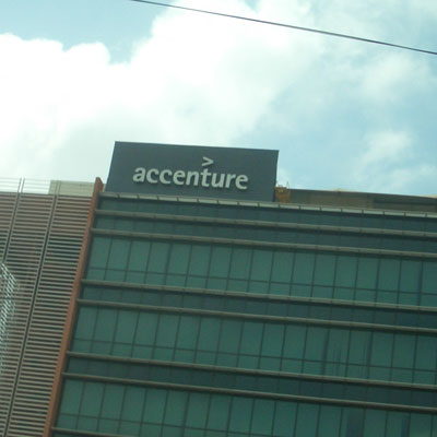 Accenture LTD (NYSE:ACN) Q4 2016 Institutional Investor Sentiment Steady